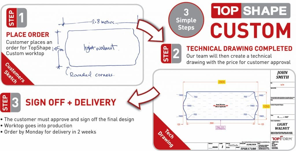 3 Simple Steps for designing your own TopShape Custom worktop